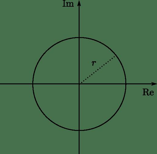 Circunferencia de complejos de norma r.