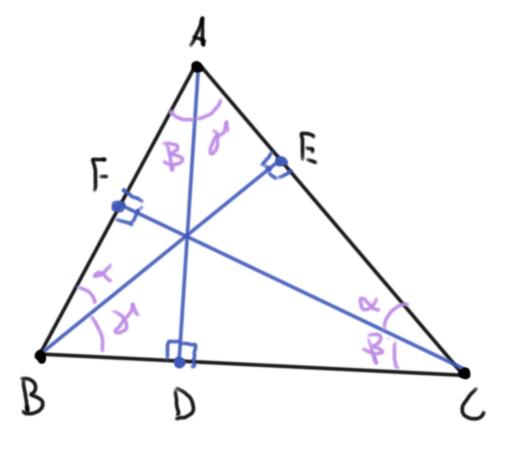 Ángulos creados por alturas de un triángulo.