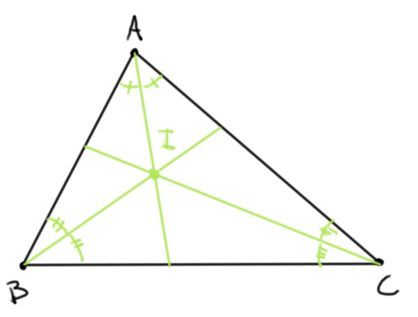Bisectrices de un triángulo y su incentro