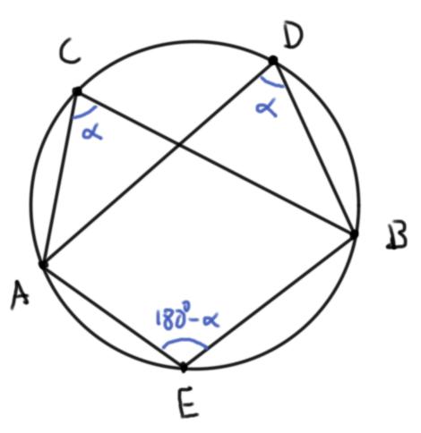 Ángulos en cuadriláteros cíclicos