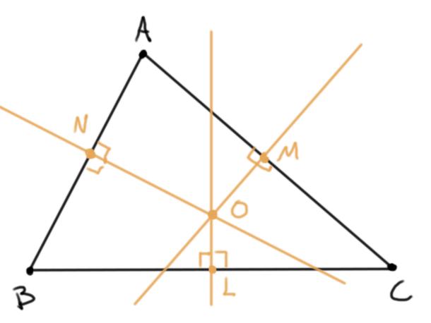Mediatrices de un triángulo y su circuncentro