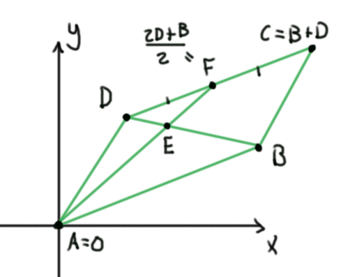 Vectores en geometría: problema de paralelogramo