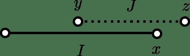 Imagen auxiliar para intersección de intervalos
